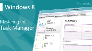 Task Manager Windows 8
