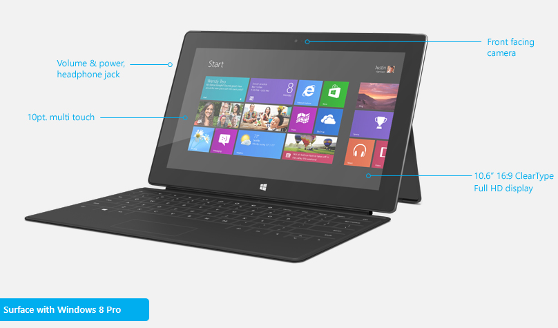 Black Surface with Windows 8 Pro