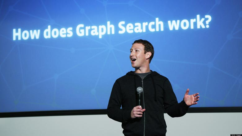 Facebook visibility search