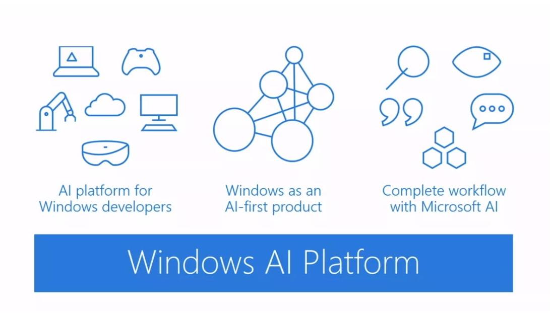 Windows AI Platform