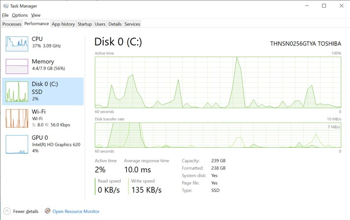 Task Manager with drive type in the Performance tab