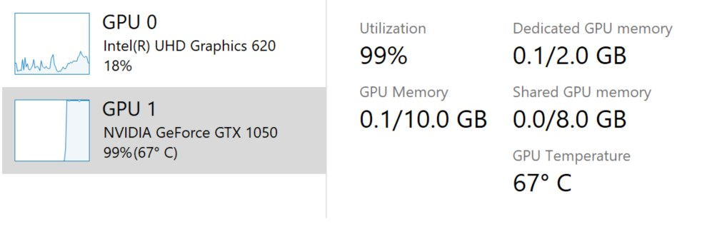 GPU temperature on Windows 10 20H1