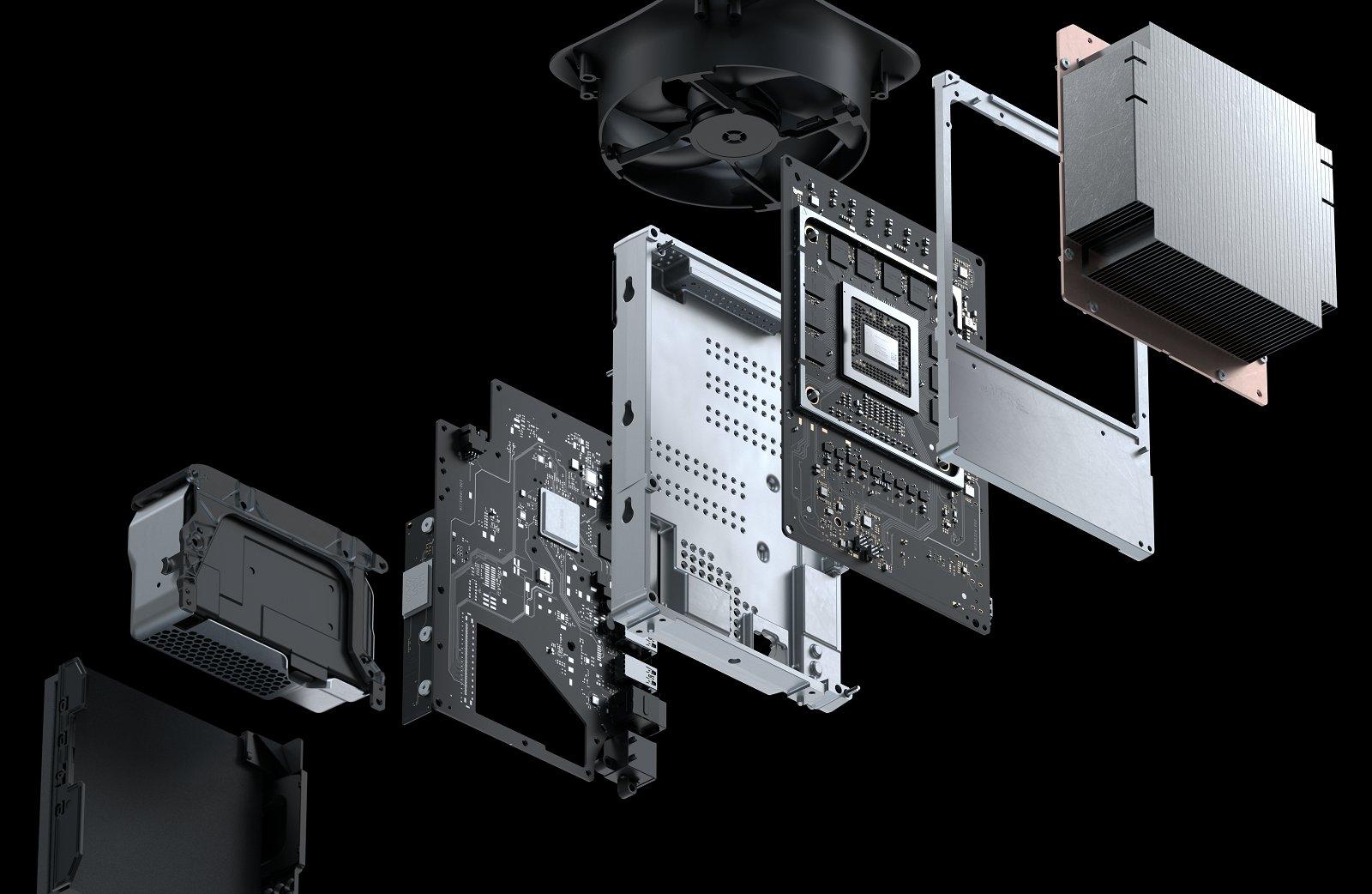 Xbox Series X Hardware tech specs (source: Microsoft)