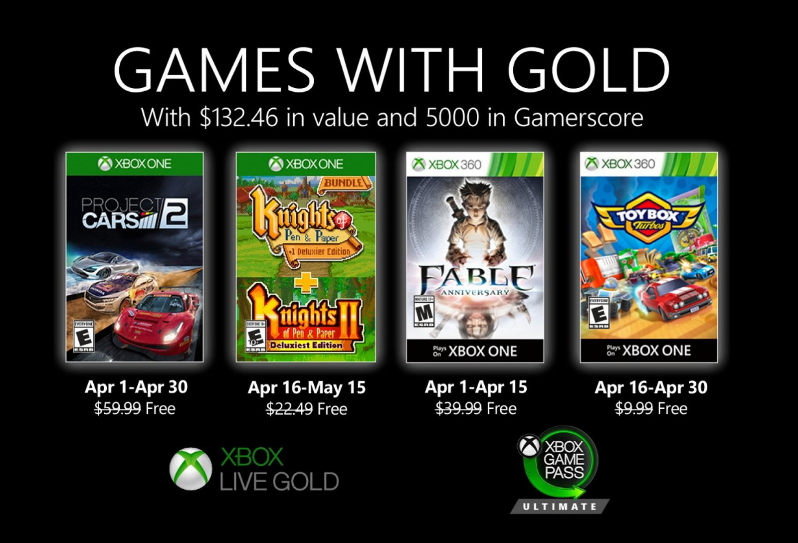Xbox Games with Gold for April 2020 (source: Microsoft)